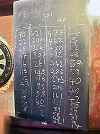 pub dart board with scores
